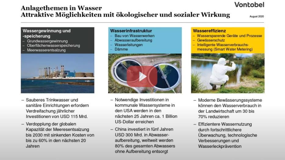 Video: Online-Seminar Wasserinvestment
